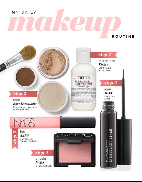 moodboard-makeup
